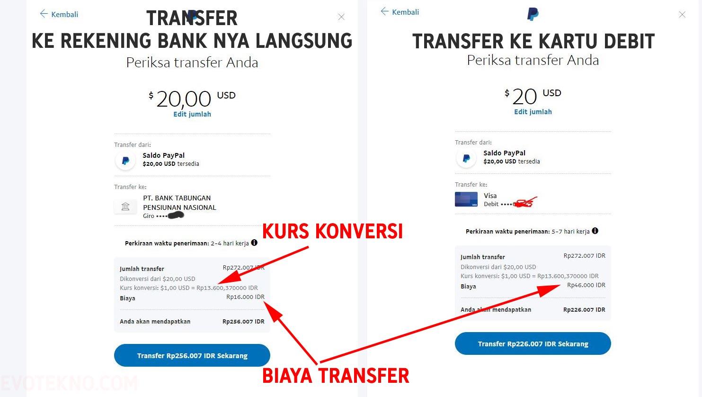Perbedaan Kurs Konversi Paypal dan Biaya Transfer Antara ke Rekening dan Kartu Debit