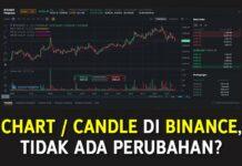 Chart atau Candlestick tidak bergerak di Binance