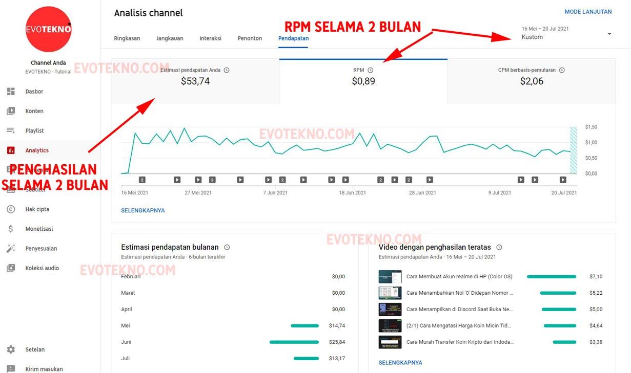RPM 2 Bulan - Pendapatan - Channel YouTube EVOTEKNO Tutorial