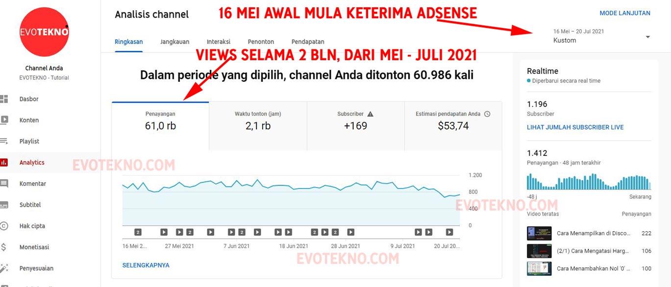 Views Selama 2 Bulan - Analytics channel Youtube EVOTEKNO TUtorial